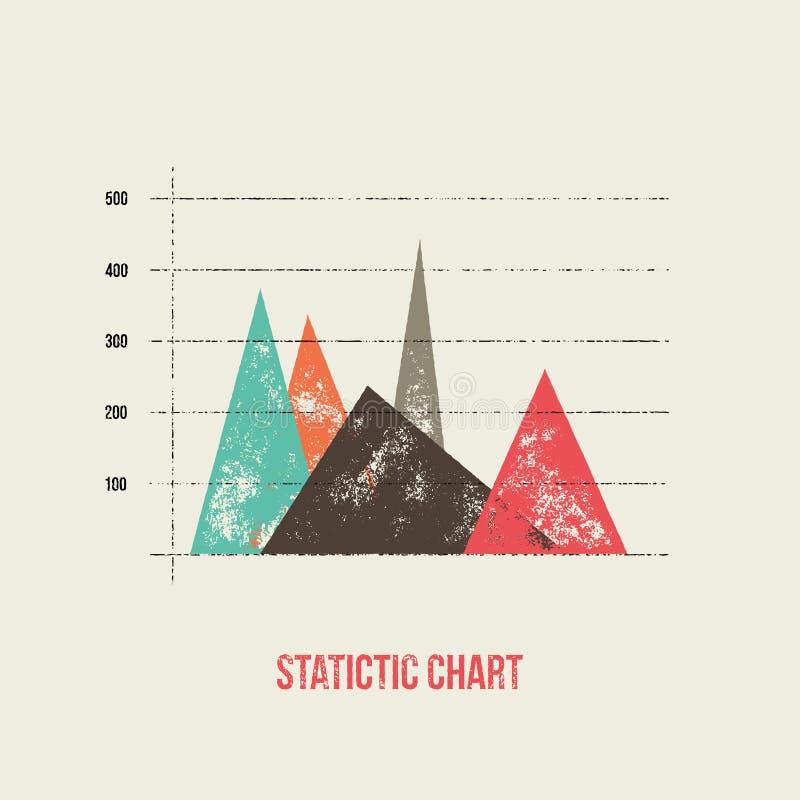Vector vlakke de statistiekengrafiek en grafiek van ontwerpinfographics royalty-vrije stock afbeeldingen