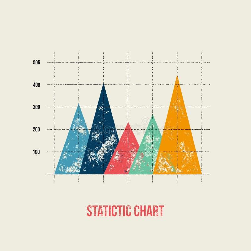 Vector vlakke de statistiekengrafiek en grafiek van ontwerpinfographics royalty-vrije stock foto