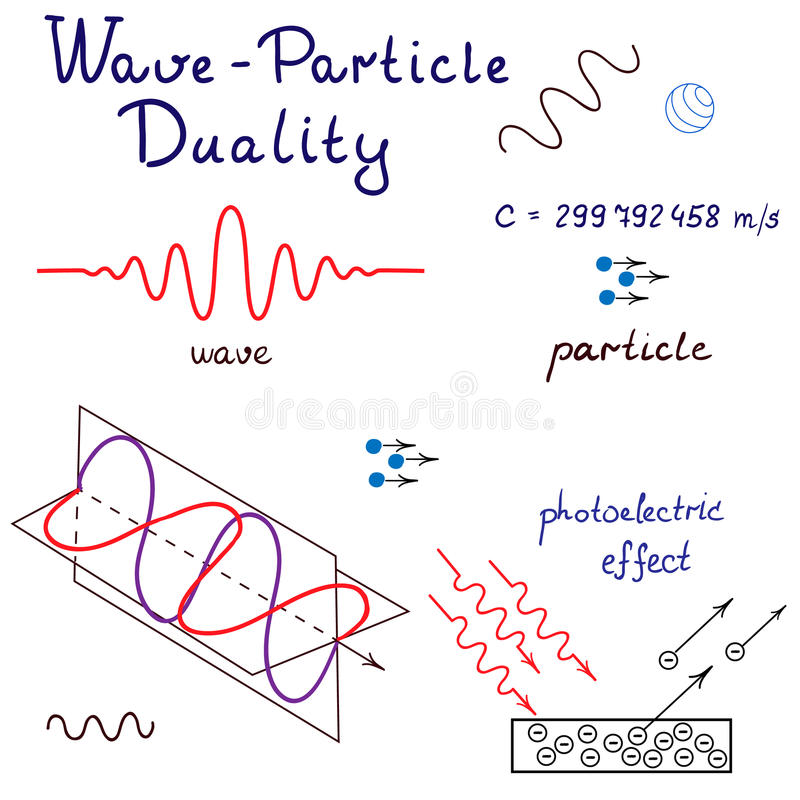 PARTICLE WAVE DUALITY EBOOK DOWNLOAD