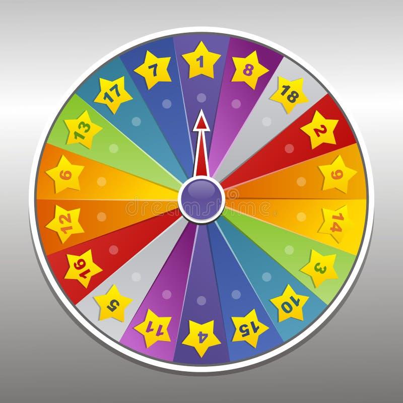 Vector wheel of fortune stock vector. Illustration of luck ...