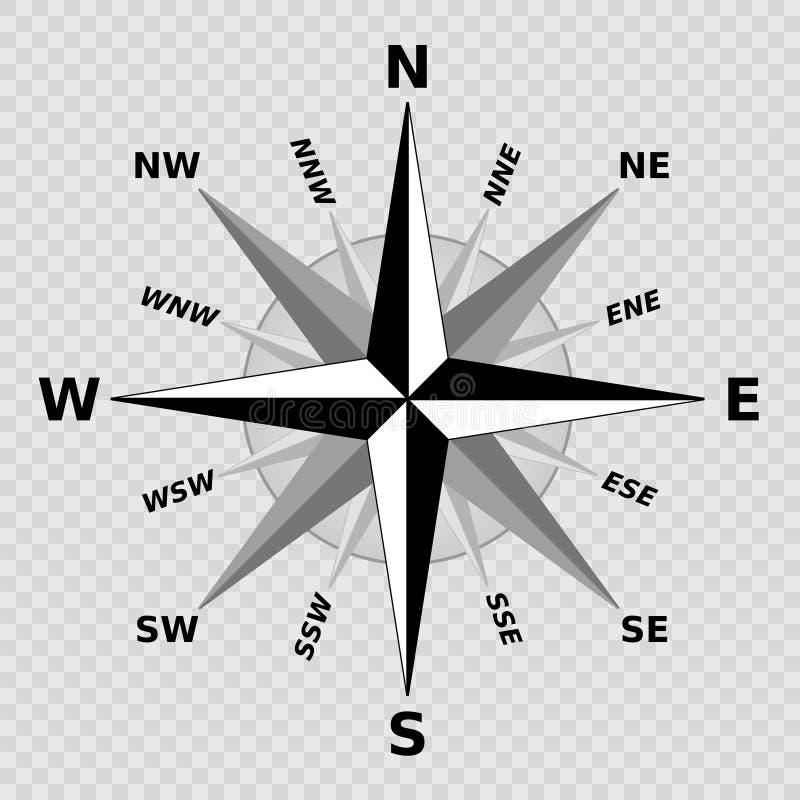 Windrose vector illustration