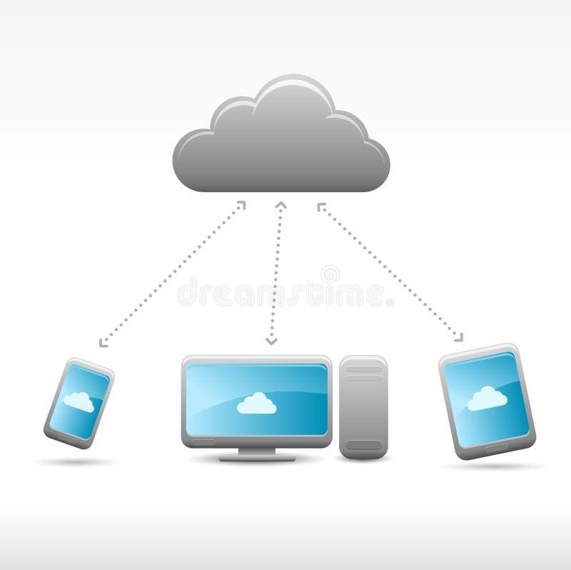 Vector wolk gegevensverwerkingspictogrammen royalty-vrije illustratie