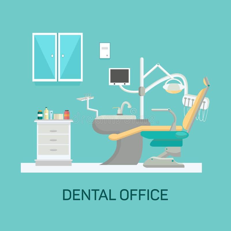 Vector zahnmedizinisches Büro mit Sitz- und Ausrüstungswerkzeugen lizenzfreie abbildung