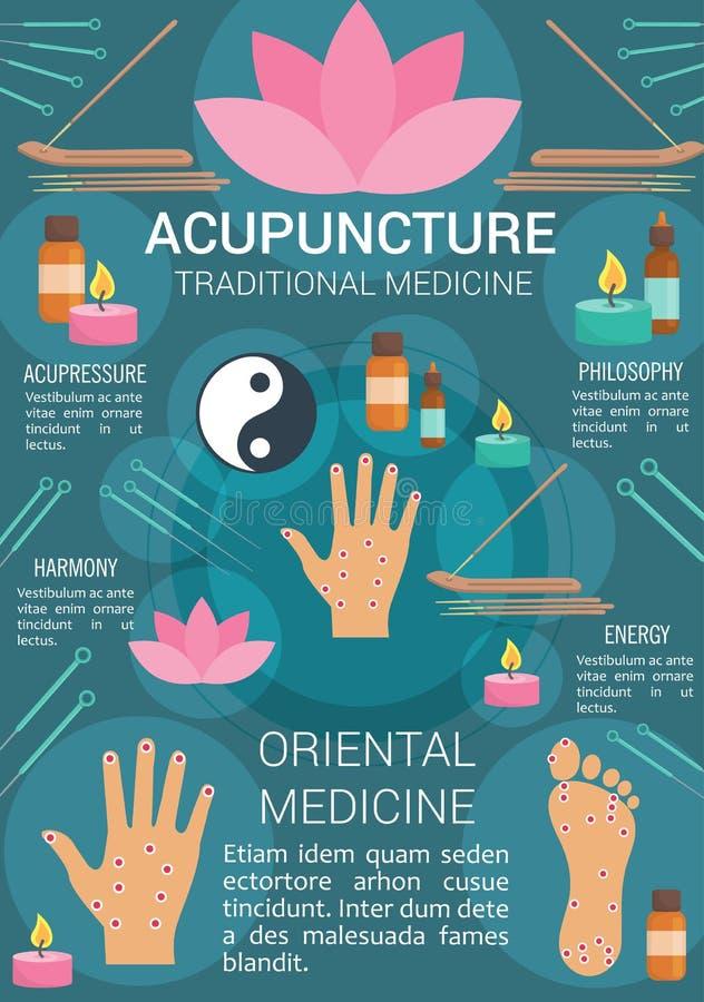 Vectoraffiche van de acupunctuur de traditionele geneeskunde stock illustratie