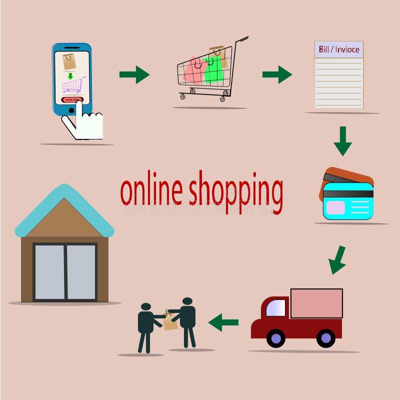 Vectorbeeld van online het winkelen proces - online bedrijfsconcept royalty-vrije illustratie