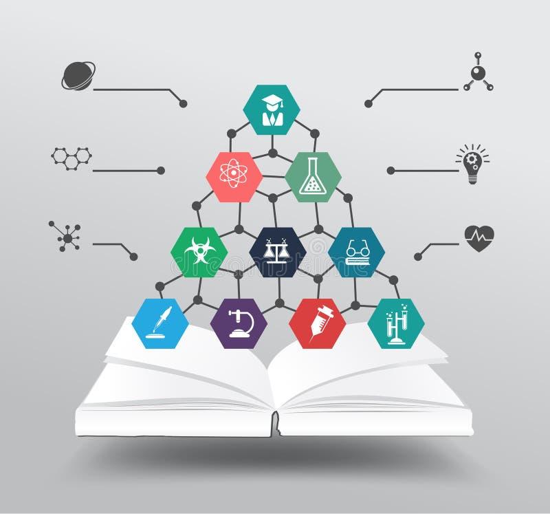 Vectorboek met chemie en wetenschapspictogram educat vector illustratie