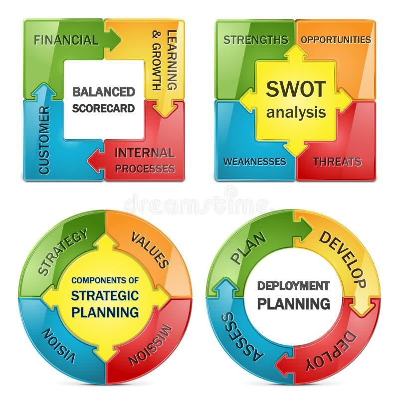 Vectordiagram van strategisch beheer stock illustratie