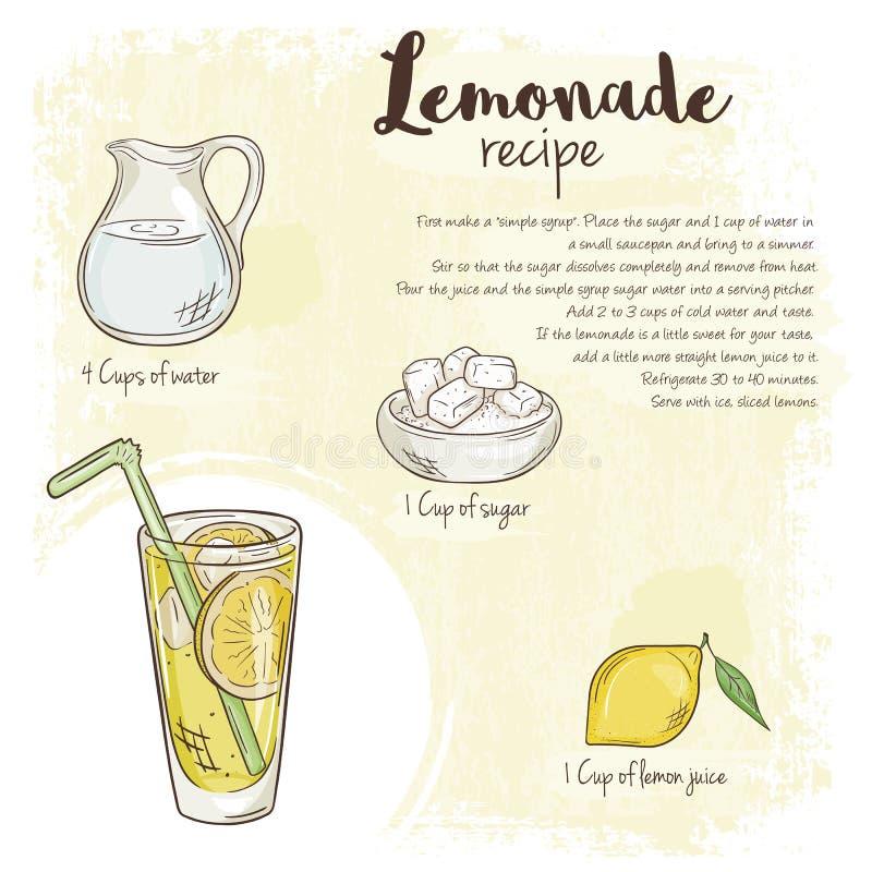 Vectorhand getrokken illustratie van limonaderecept met lijst van ingrediënten royalty-vrije illustratie