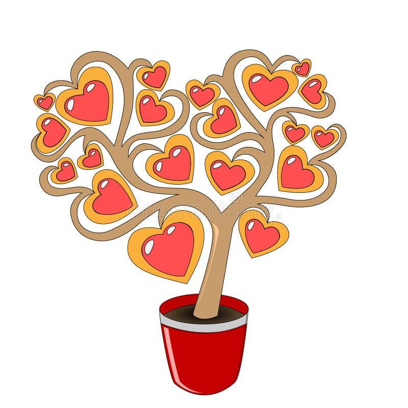 Vectorillustratie een liefdeboom in een rode pot met harten op takken op een witte achtergrond voor een gelukwens met Maart 8 of  vector illustratie