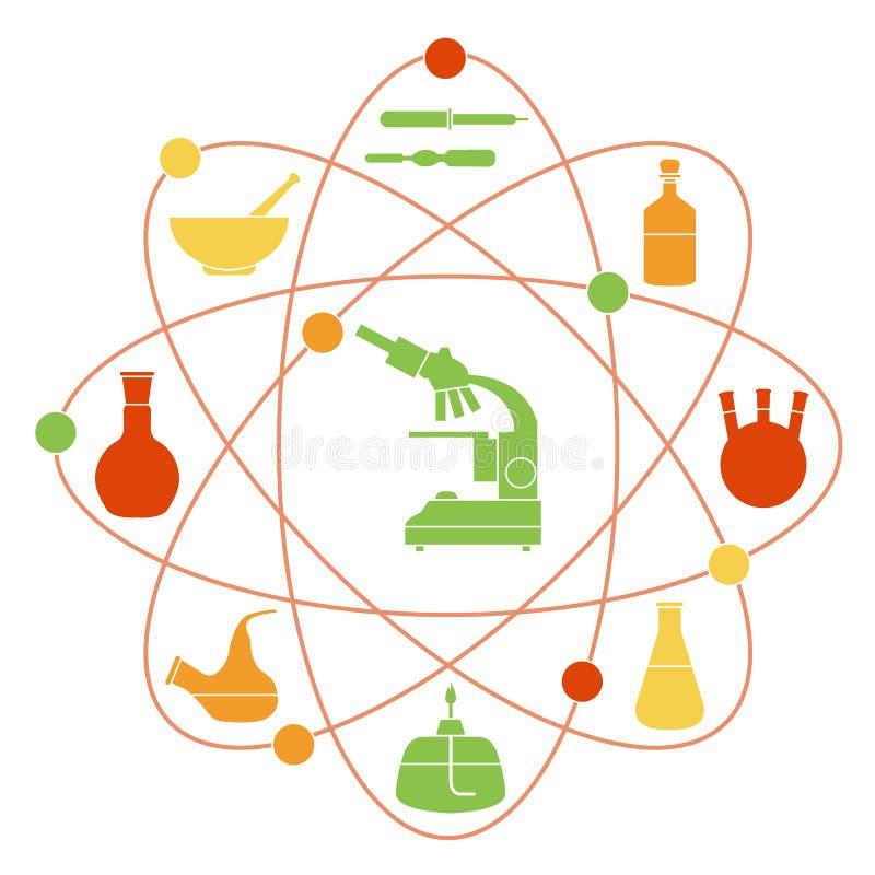 Vectorillustratie met atoomstructuur, glaswerkflessen, brander, microscoop De apparatuur van het laboratorium Onderwijs Wetenscha vector illustratie