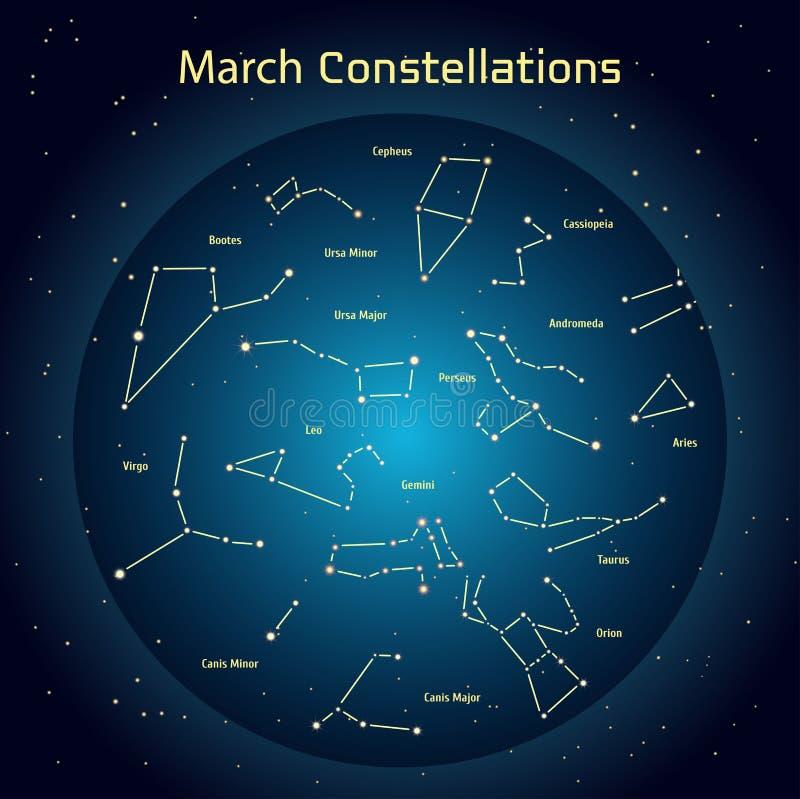 Vectorillustratie van de constellaties van de nachthemel in Maart vector illustratie