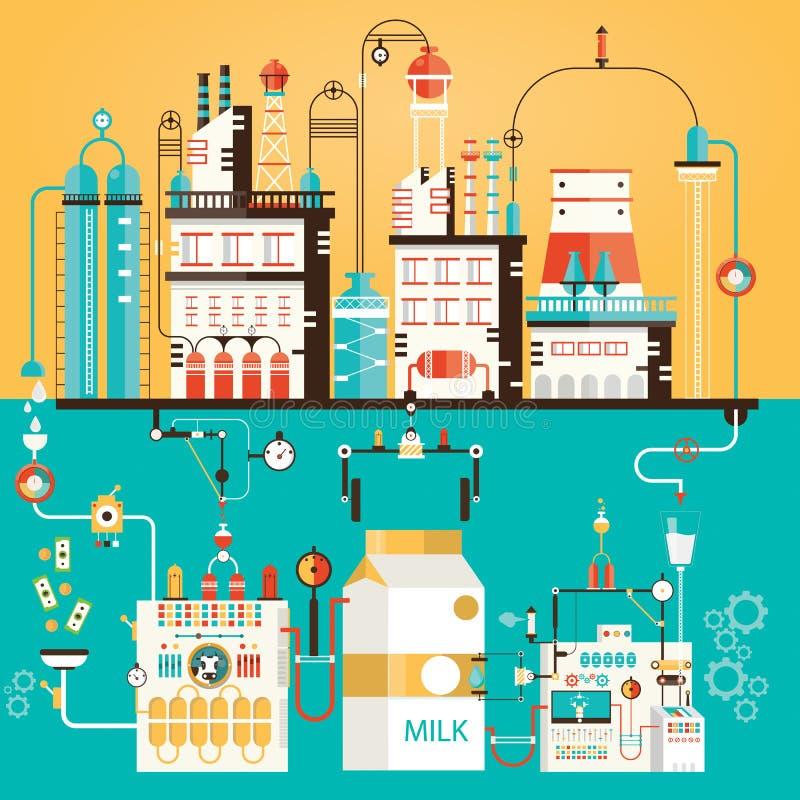 Vectorillustratie van de melkindustrie, melk productie, melk s vector illustratie