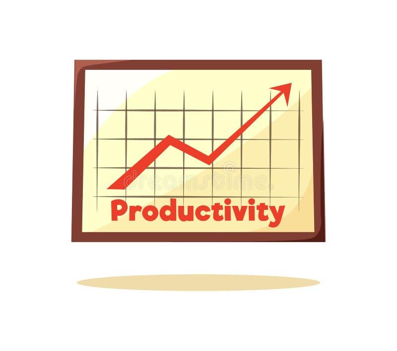 Vectorillustratie van de productiviteits de Grafische Kaart stock illustratie