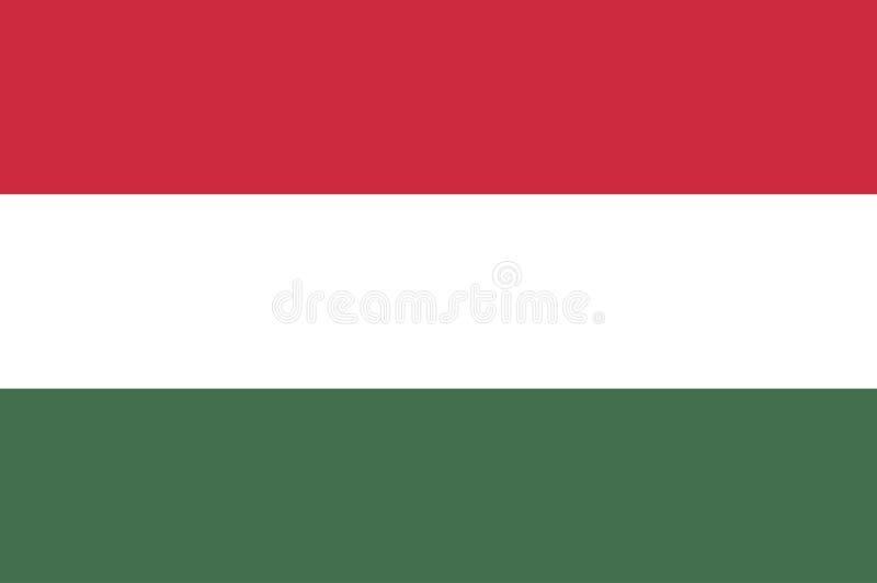 vectorillustratie van de vlaggen van Hongarije De vlag van Hongarije, officieel kleuren en aandeel correct stock illustratie
