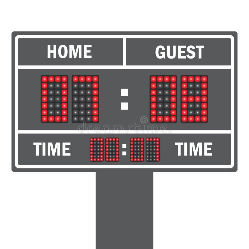 Vectorillustratie van een LEIDEN voetbalscorebord met volledig gegevens royalty-vrije illustratie