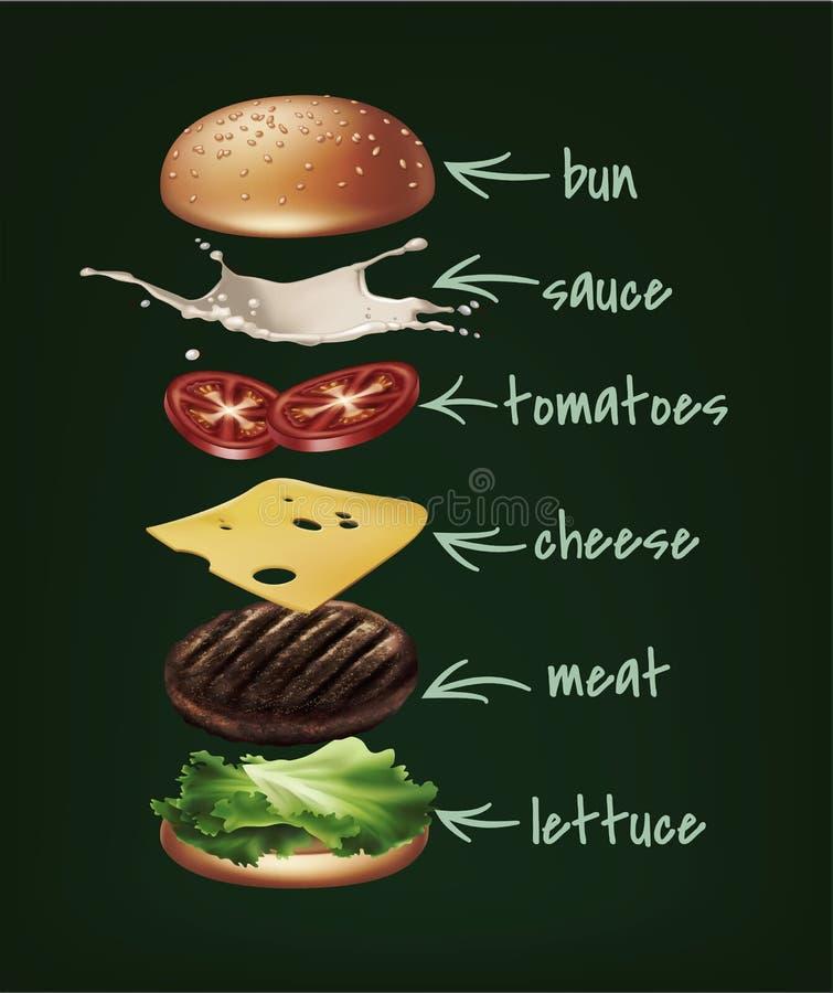 Vectorillustratie van hamburgeringrediënten, geëxplodeerde hamburger met sla, pasteitje, tomaten, kaas, komkommer en broodje royalty-vrije illustratie