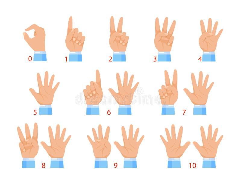 Vectorillustratie van handen en aantallen door vingers Menselijk die hand en aantalgebaar op witte achtergrond wordt geïsoleerd vector illustratie