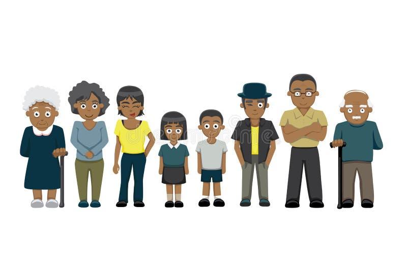 Vectorillustratie 2 van het familie Bevindende Beeldverhaal (Zwarte) vector illustratie
