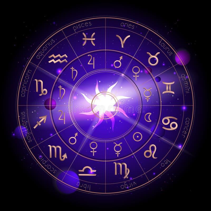 Vectorillustratie van Horoscoopcirkel, Dierenriemtekens en de planeten van de pictogrammenastrologie tegen de ruimteachtergrond stock illustratie