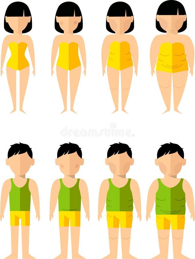 Vectorillustratie vette en slanke mensen Het concept van het dieet royalty-vrije illustratie