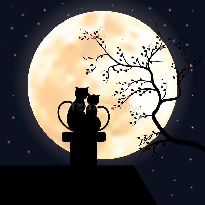 Vectorillustraties, Twee katten op het dak die de maan bekijken stock illustratie
