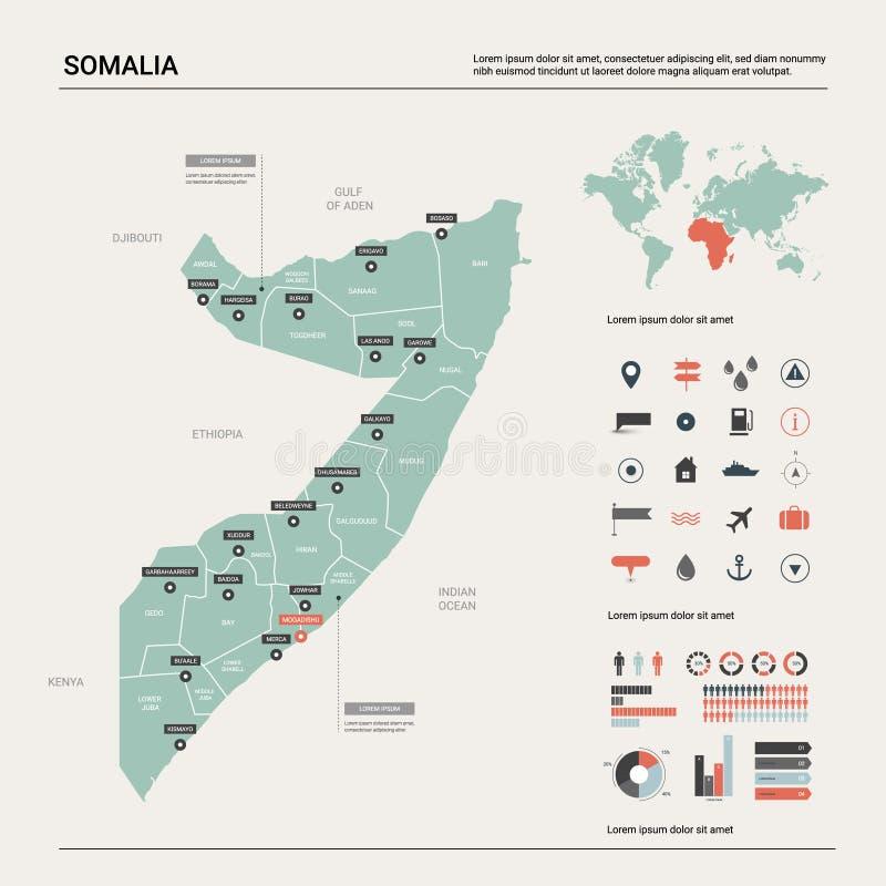 Vectorkaart van Somalië vector illustratie