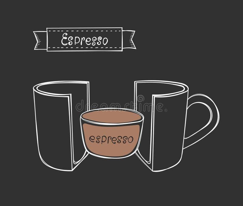 vectorkop van espresso vector illustratie