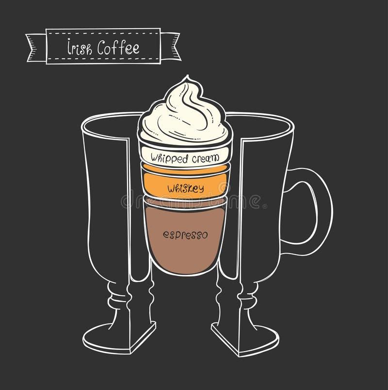Vectorkop van Irish coffee Informatie grafische kop in een besnoeiing vector illustratie