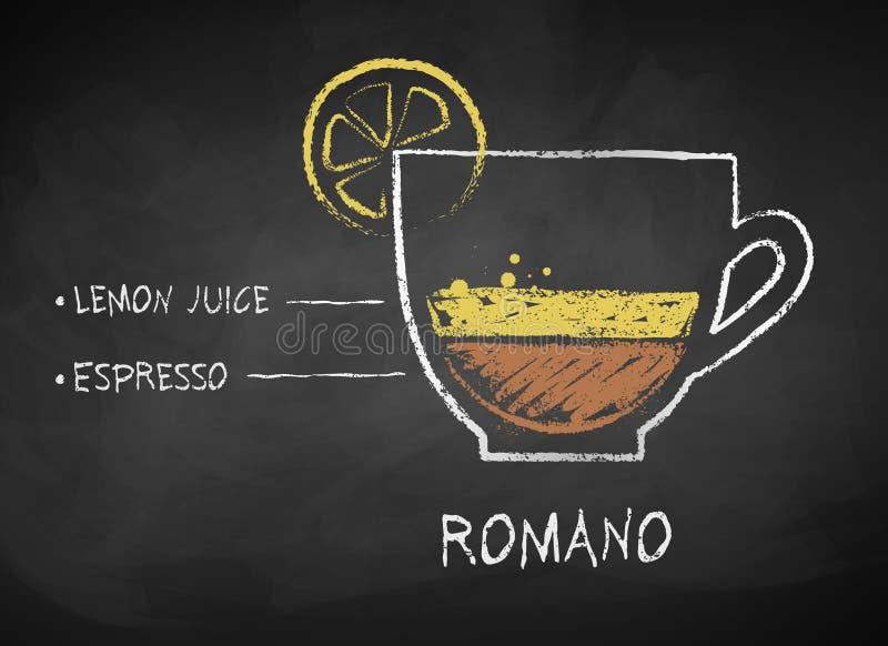 Vectorkrijt getrokken schets van koffieromano royalty-vrije illustratie