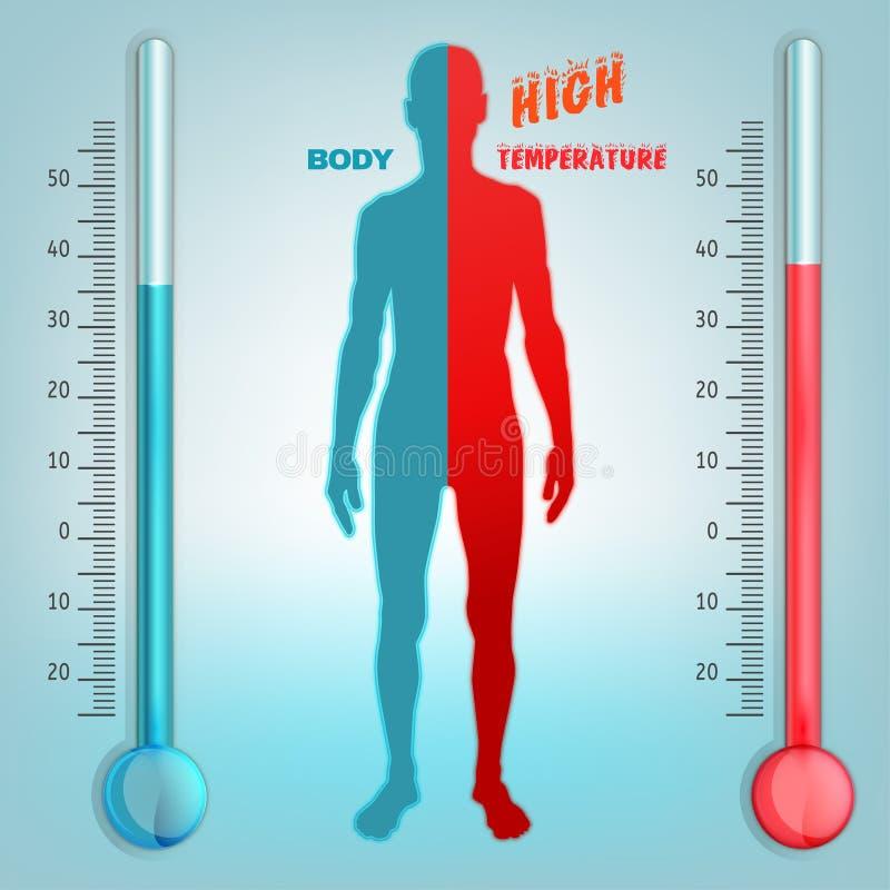 Vectorlichaamstemperatuur royalty-vrije illustratie