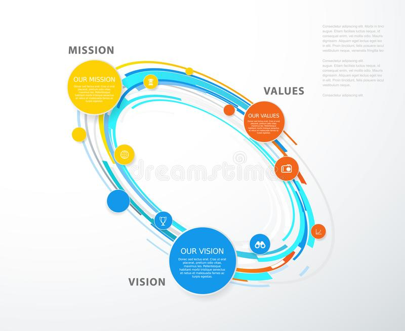 Vectormalplaatje met kleurrijke cirkels en Opdracht, Visie en Va vector illustratie