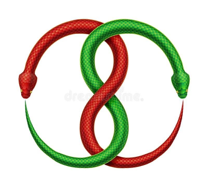 Vectorouroboros-teken Twee ineengestrengelde slangen eten hun staarten stock illustratie