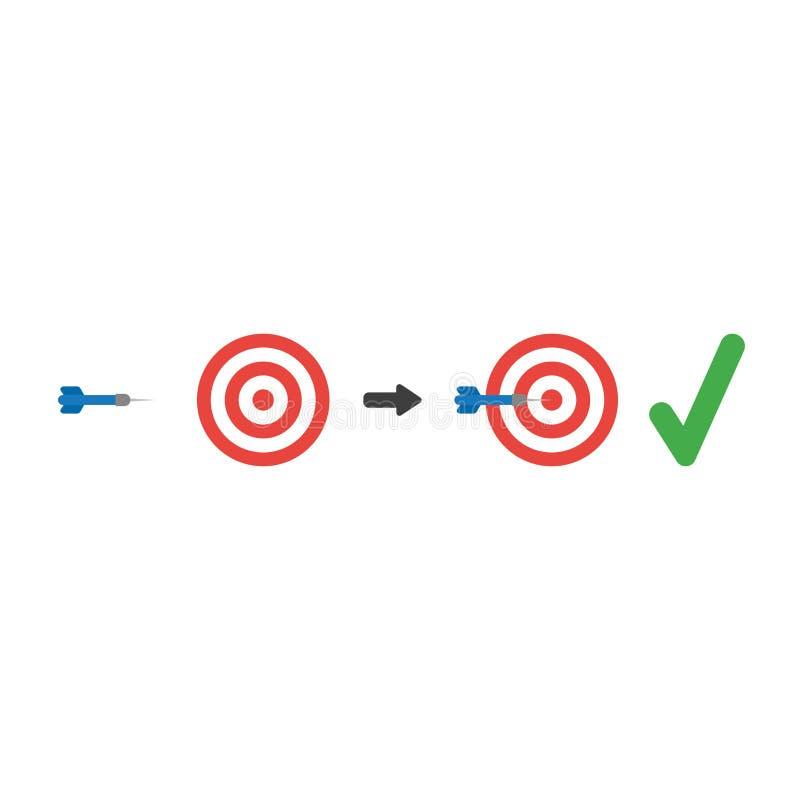 Vectorpictogramconcept stierenoog en pijltje in het centrum met che vector illustratie