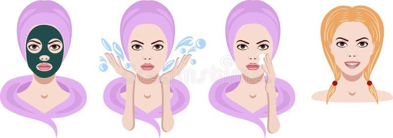 Vectorreeks pictogrammen met gezichtshuidbehandeling en zorg voor de kosmetiek royalty-vrije illustratie