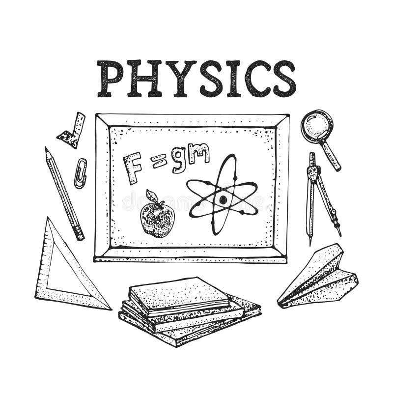 Vectorreeks van de theorie van de Fysicawetenschap en formulevergelijking plakkend, hulpmiddel modelpictogram op wit geïsoleerde  vector illustratie