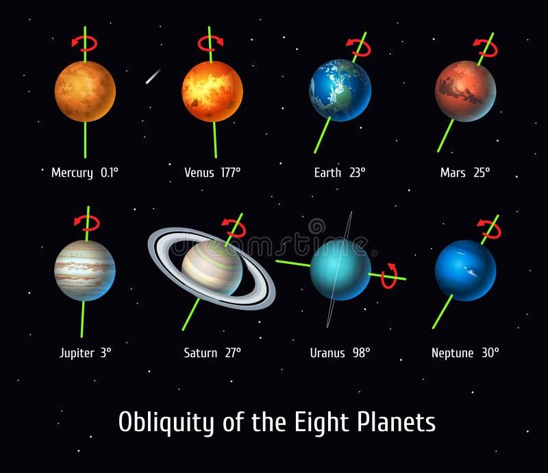 Vectorreeks Zonnestelselvoorwerpen Obliquity van de Acht Planeten royalty-vrije illustratie