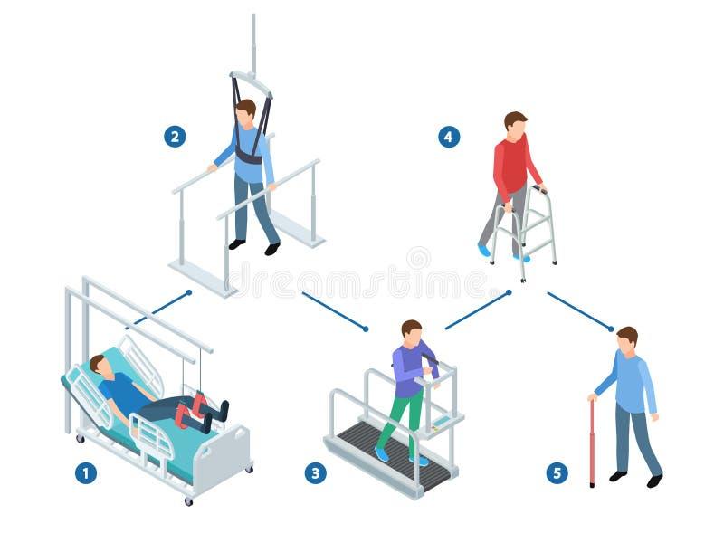 Vectorstadia van rehabilitatie na verwonding Isometrisch fysiotherapie vectorontwerp vector illustratie