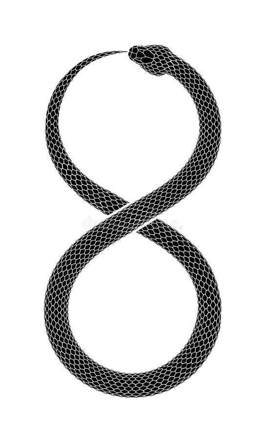 Vectortatoegeringsontwerp van Slang eates het de eigen staart van ` s vector illustratie