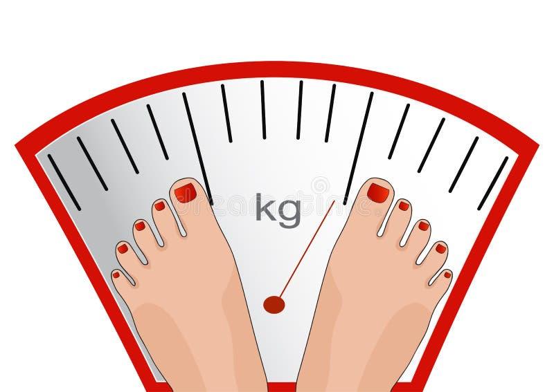 Vectorvoeten op de schaal Concept gewichtsverlies, gezonde het meest lifest vector illustratie