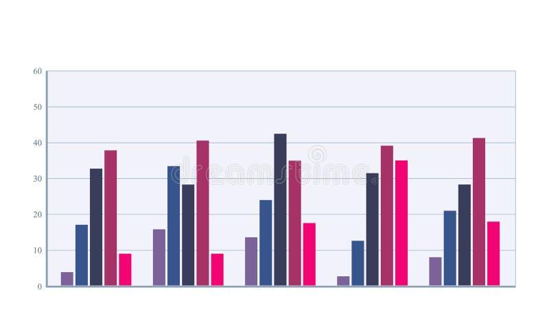 Veelvoudig staafdiagram gekleurde vector multi-barhistogram stock illustratie
