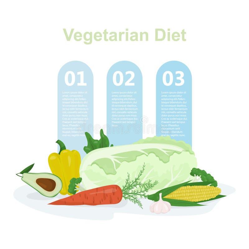 Vegan et infographics végétarien de régime Drapeau de Web illustration stock