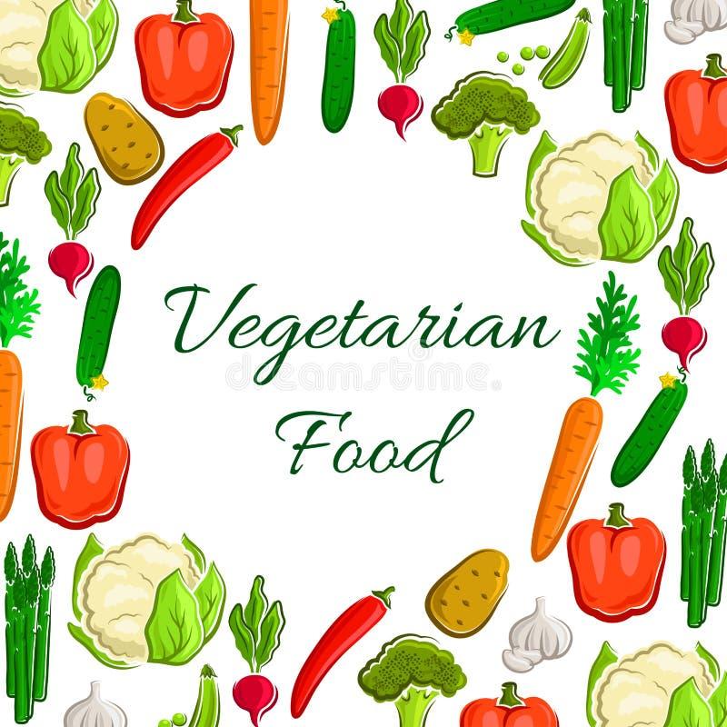 Vegetais cartaz, alimento dos vegetarianos do vetor do vegetariano ilustração do vetor