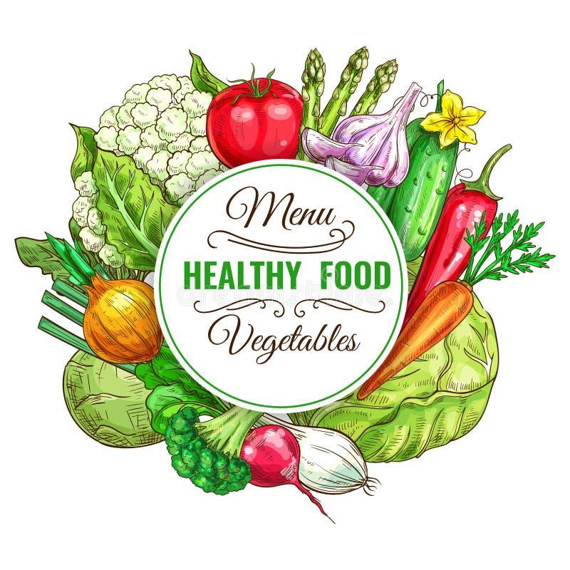Vegetal, projeto saudável do cartaz do menu do alimento ilustração royalty free
