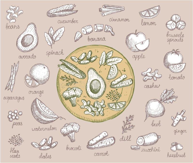 Vegetarische voedselsymbolen, vruchten, groenten en noten, plantaardige plaat stock illustratie