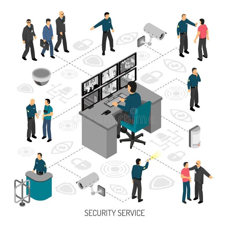 Veiligheid Isometrische Infographics stock illustratie