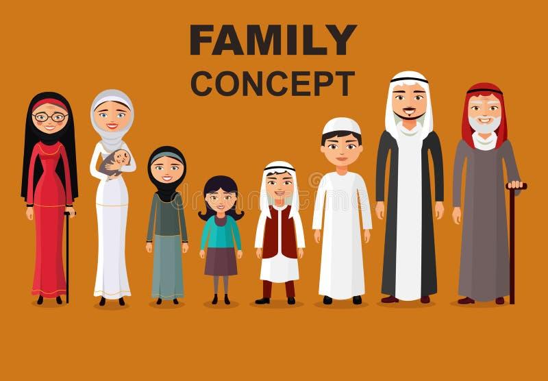 Vektor - arabisk familj för vektor, muslimfolk, saudiertecknad filmman och kvinna Det arabiska folket avlar, fostrar, sonen, dott vektor illustrationer