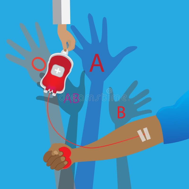 Vektor - arm av ett givar-donera blod på hemotransfusionstationen royaltyfri illustrationer