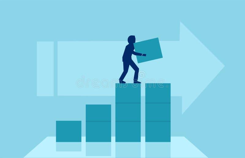 Vektor av byggande moment för en affärsman för hans företags karriär stock illustrationer