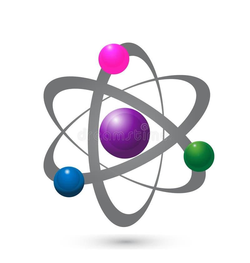 Vektor av den molekylära elektronen för atom vektor illustrationer