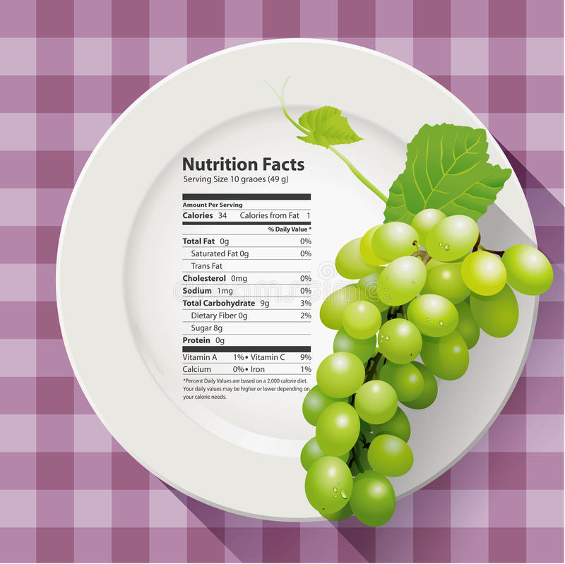 Vektor av gröna druvor för näringfakta royaltyfri illustrationer
